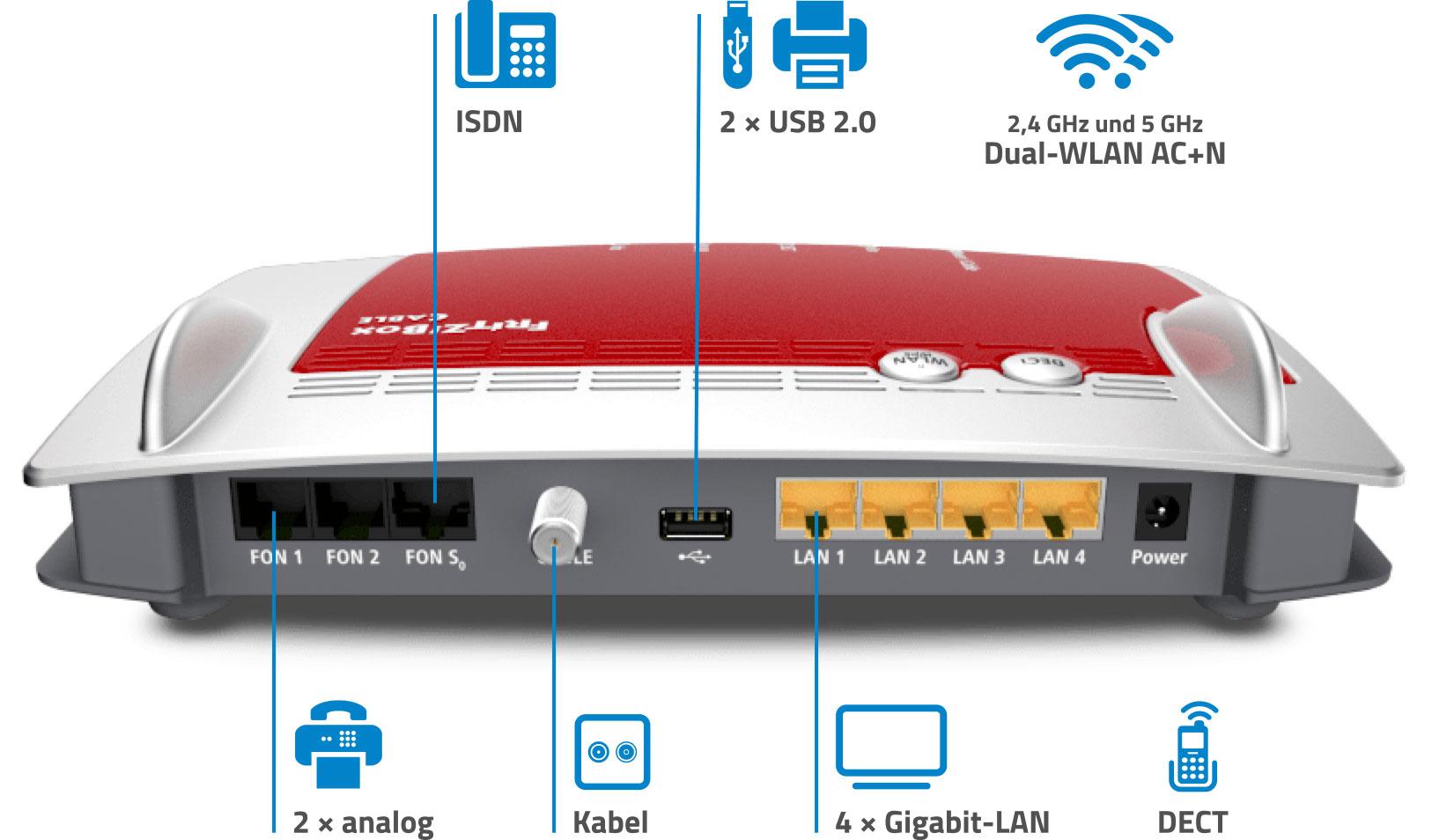 Technische Daten FRITZ!Box 6490 Cable